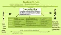 Globalization_2